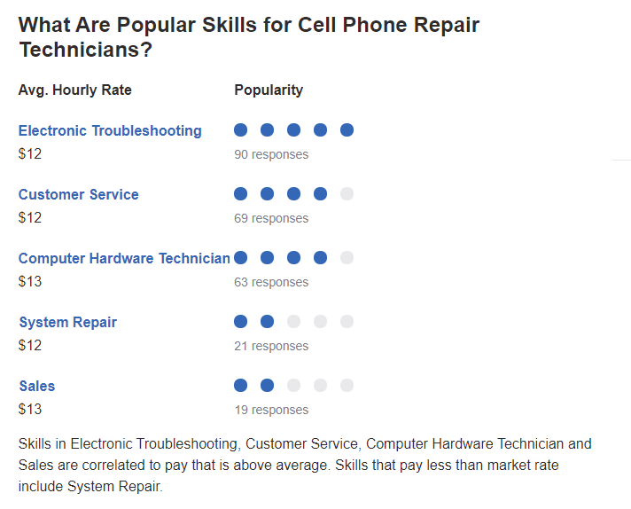 What are popular skills for cell phone repair technician